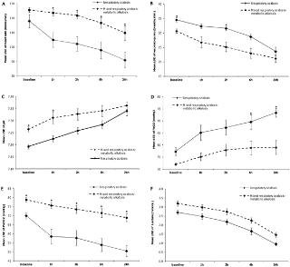 Mixed Acid-base Disorders, Hydroelectrolyte Imbalance And Lactate Production In Hypercapnic Respiratory Failure: The Role Of Noninvasive Ventilation