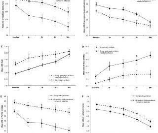 Mixed Respiratory And Metabolic Acidosis