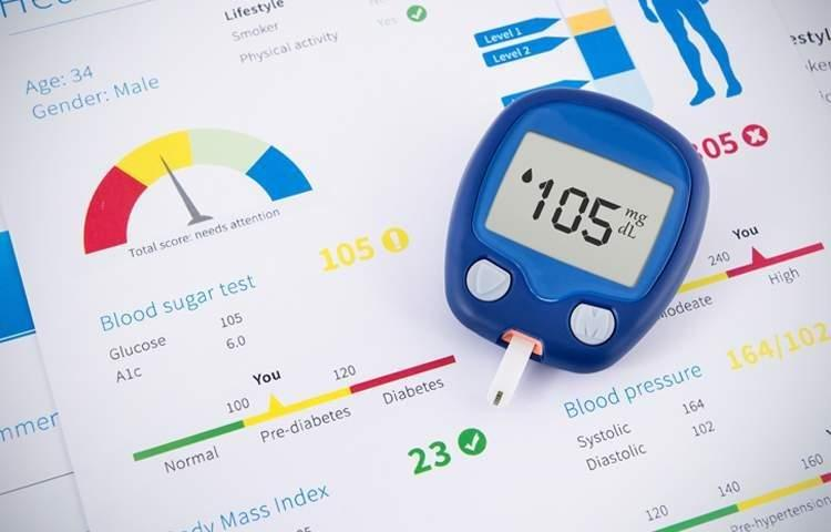 What Do Diabetes Mean