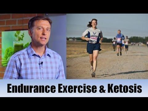 Can You Burn Fat When Not In Ketosis