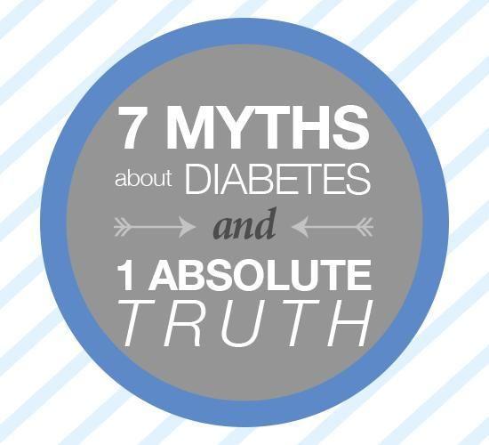Diabetes Myths American Diabetes Association