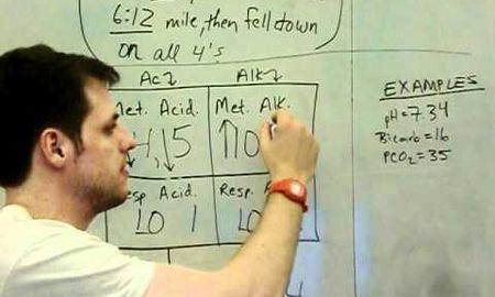 Metabolic Acidosis Compensation Formula