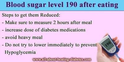 Blood Sugar 190 In The Morning