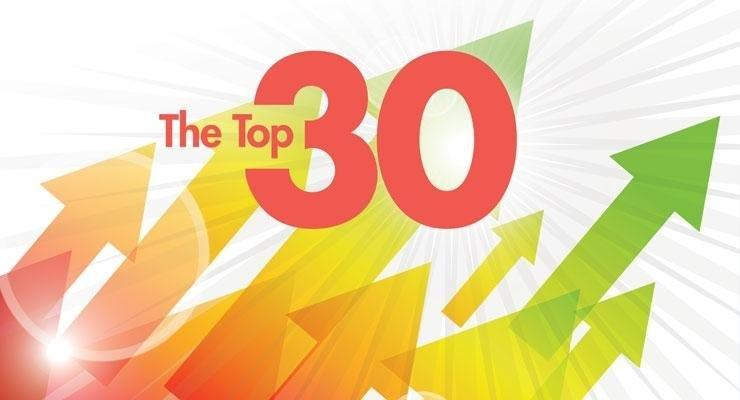 Top 30 Medical Device Manufacturers