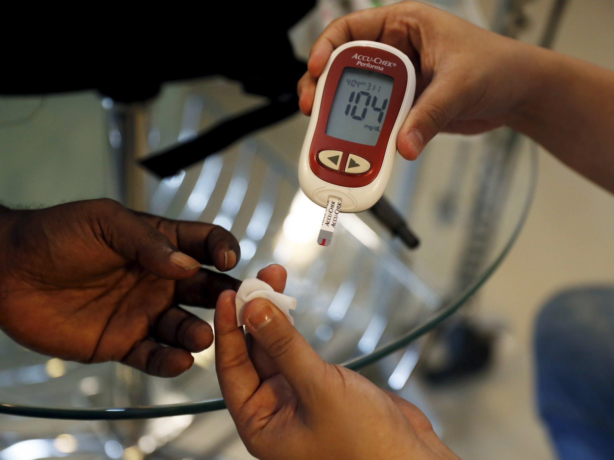 How Much Diabetes Test Cost
