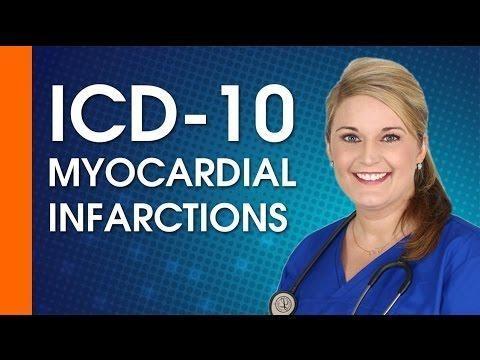 Icd 10 Code For Ketoacidosis