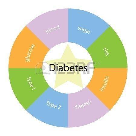 Diabetes Food Chart In Tamil