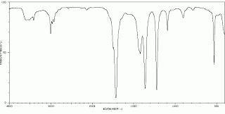 Distinguishing Aldehydes And Ketones Using Ir