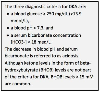 #14: Nutritional Ketosis Is Not Diabetic Ketoacidosis