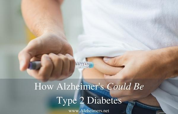 What Percentage Of Alzheimer's Disease Patients Also Suffer From Diabetes.