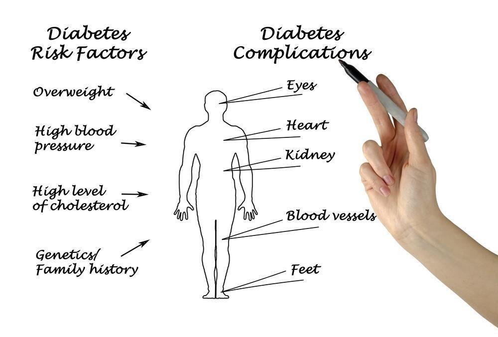 Stem Cell Therapy For Diabetes In India Cost