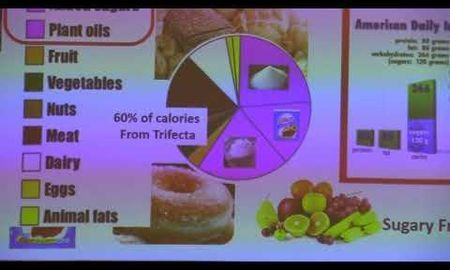 Low Carb Diet Insulin Resistance