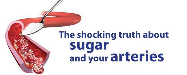 Repeated Sugar-spikes Damage Your Arteries