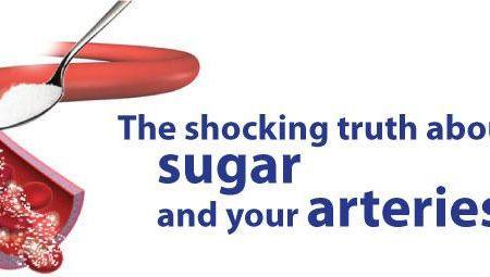 How Does Blood Sugar Damage Blood Vessels