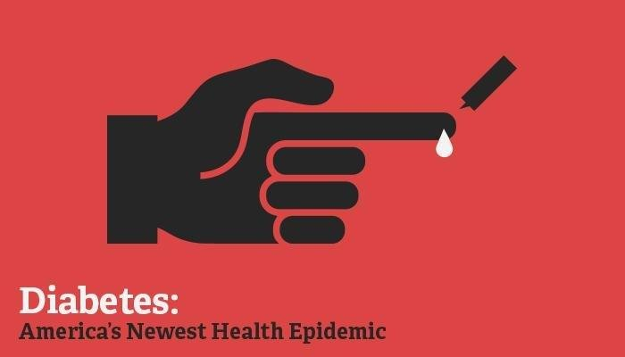 Diabetes: America's Newest Health Epidemic (infographic)