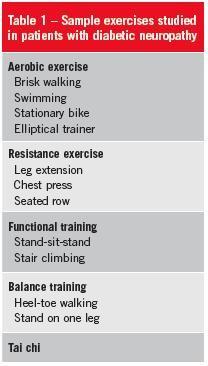 Diabetic Leg Pain Exercise