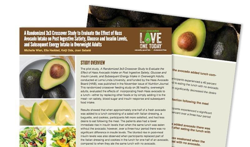 Avocado And Blood Sugar