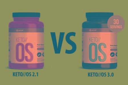 Your Questions About Keto//os, Keto//kreme And Ketones