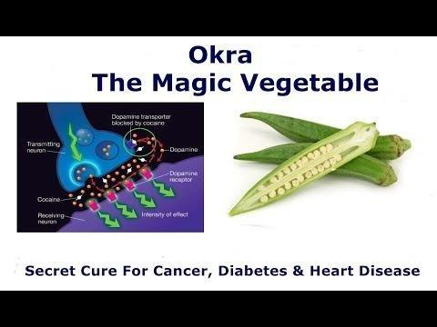 Okra Water Cures Diabetes Snopes