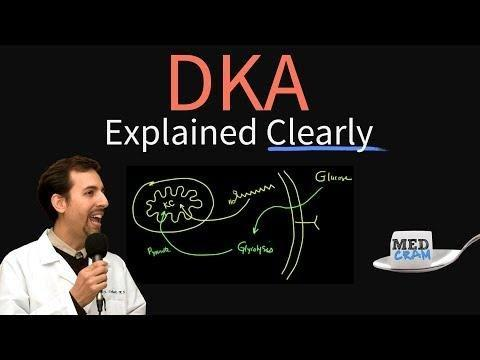 Diabetic Ketoacidosis (dka) Explained Clearly Diabetes Complications