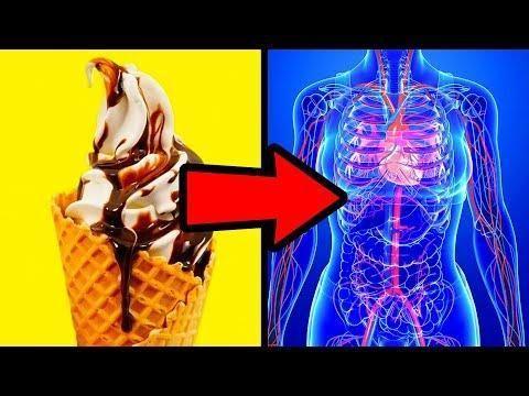 Eating Too Much Sugar On Metformin