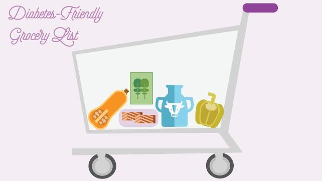 How To Plan A Diabetes-friendly Grocery List
