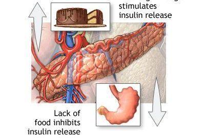 Signs And Symptoms Of Diabetic Ketoacidosis