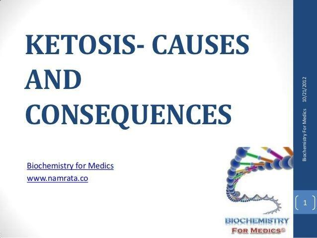 Ketosis- Causes And Consequences