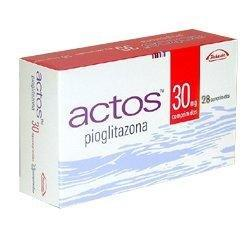 Actos - Lawsuit Information & The Common Side Effects