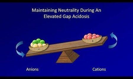 Low Anion Gap Metabolic Acidosis