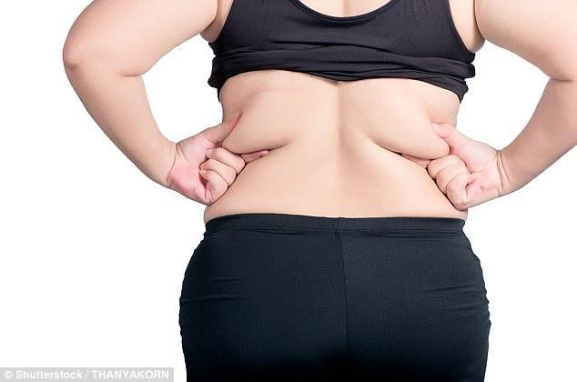 What Kind Of Diabetes Is Caused By Obesity