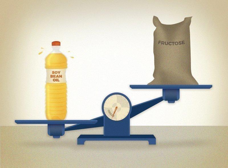 Soybean Oil Good For Diabetes