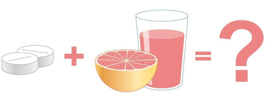 Grapefruitdrug Interactions