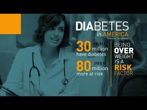 Diabetes Is A Metabolic Disorder