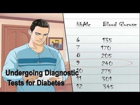 Best Tests Diabetes