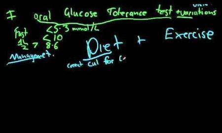 Etiology And Pathogenesis Of Gestational Diabetes