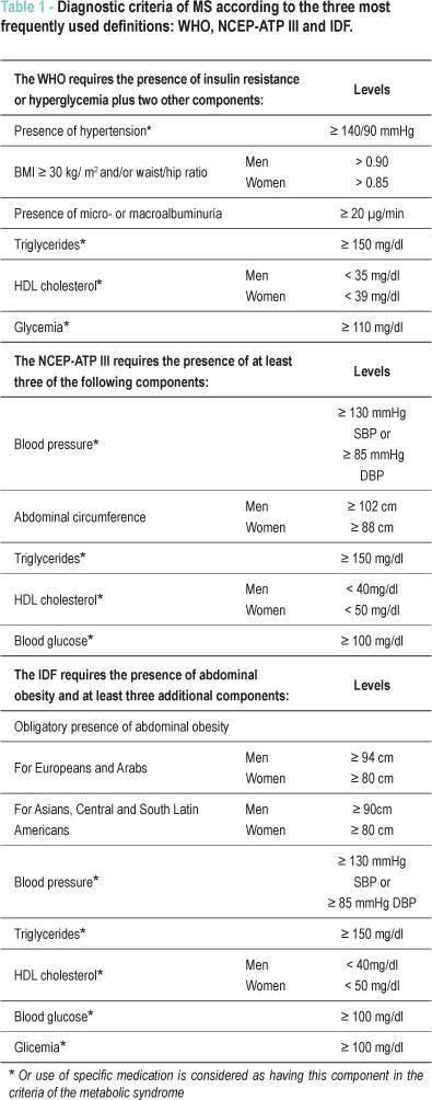 Is Type 1 Diabetes A Metabolic Disease
