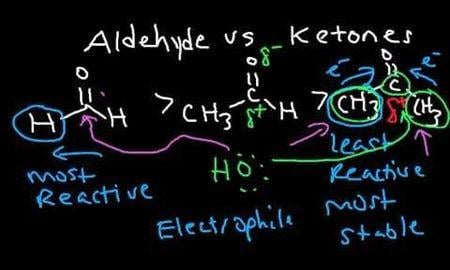 How Are Ketones And Aldehydes Related Apex