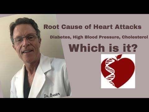 How Does Diabetes Cause Stroke