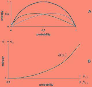 Brain Glucose Consumption And Intelligence
