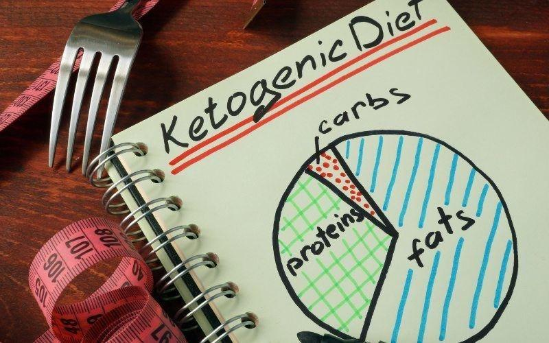 Keto Supplements: Which Supplements Should You Use While On The Ketogenic Diet?