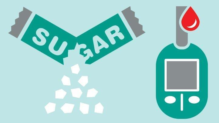 Can You Get Diabetes From Eating Too Much Sugar In One Day?
