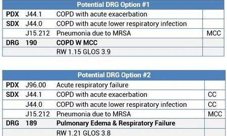 Respiratory Acidosis Icd 10
