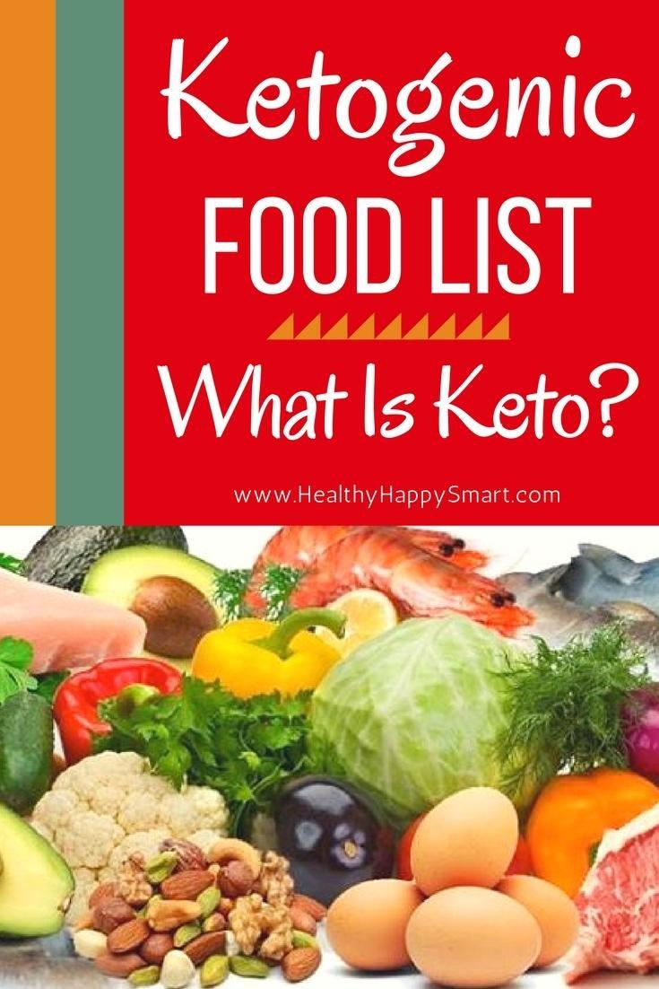 Ketogenic Food List • What Is Keto Diet?