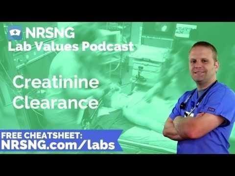 Metformin Contraindications Creatinine Clearance
