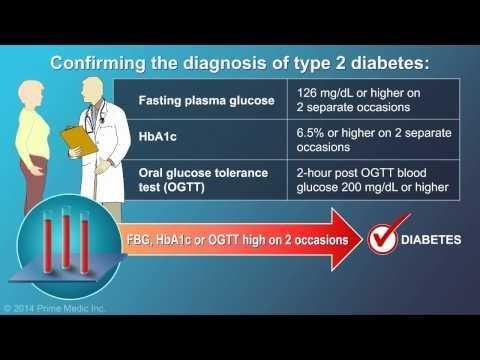 How Can Diabetes Be Diagnosed