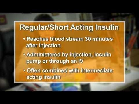 Medications To Avoid When Taking Insulin