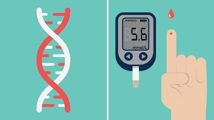 Can Type 2 Diabetes Be Genetic?