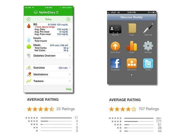 Glucose Buddy App