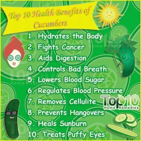 Is Cucumber Good For Diabetics